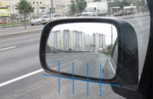 Настройка зеркала автомобиля