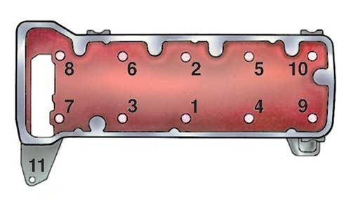порядок затяжки головки блока ваз 2107 классика