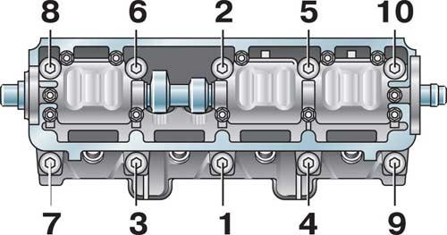 Порядок затяжки головки блока (гбц)