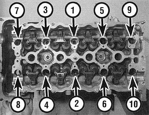 порядок затяжки головки блока ВАЗ 2110, 2112